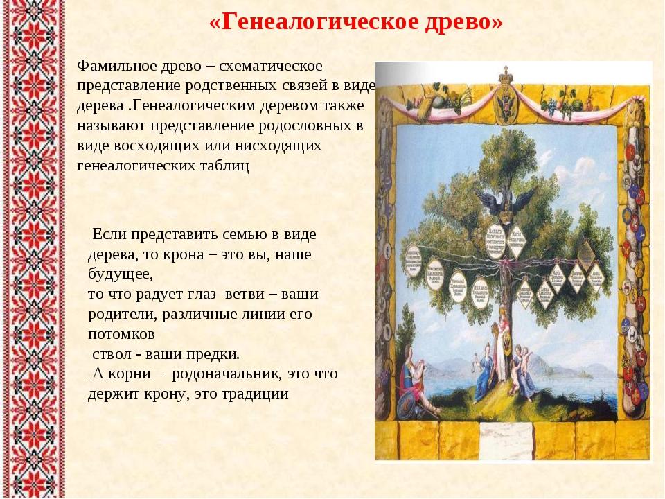 Если представить семью в виде дерева, то крона – это вы, наше будущее, то чт...