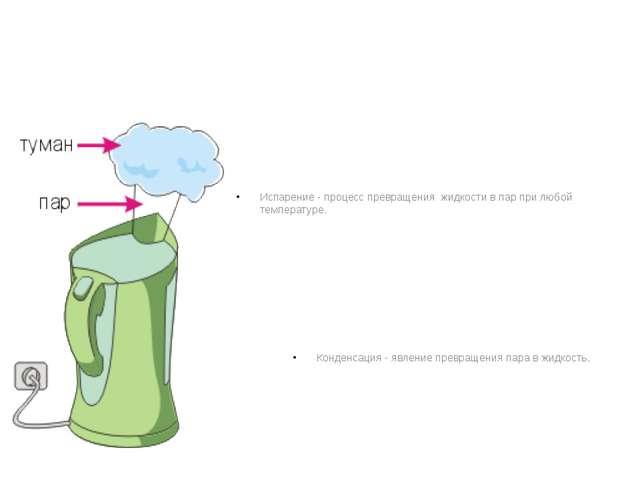 condense— уплотняю, сгущаю переход вещества в жидкое или твёрдое состояние...