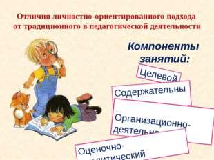 Компоненты занятий: Целевой Содержательный Организационно- деятельностный Оц