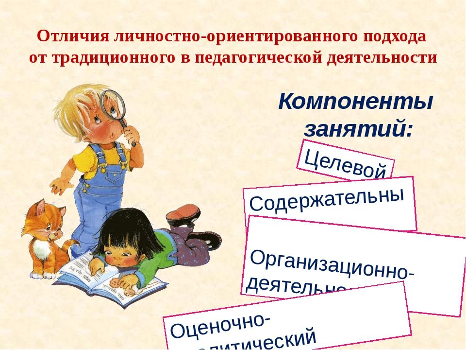 Компоненты занятий: Целевой Содержательный Организационно- деятельностный Оц...