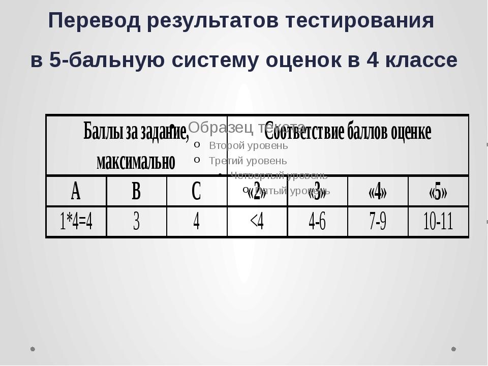 Перевод результатов тестирования в 5-бальную систему оценок в 4 классе