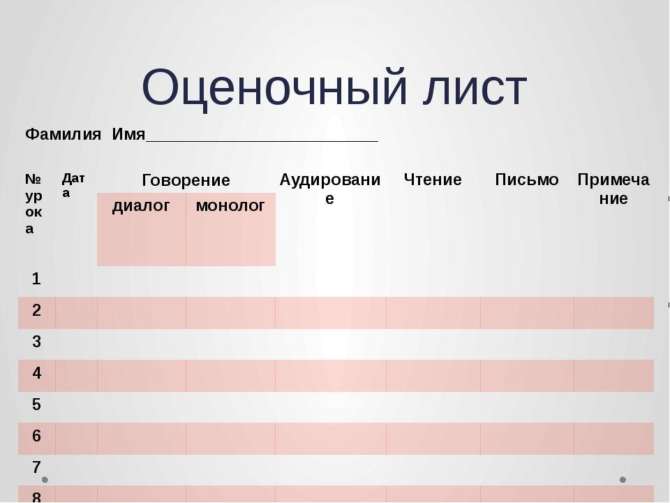 Оценочный лист Фамилия Имя_________________________ № урока Дата Говорение Ау...