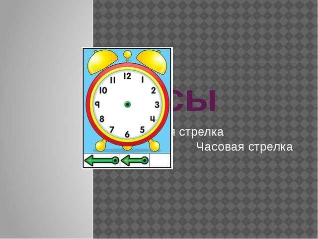 часы Минутная стрелка Часовая стрелка