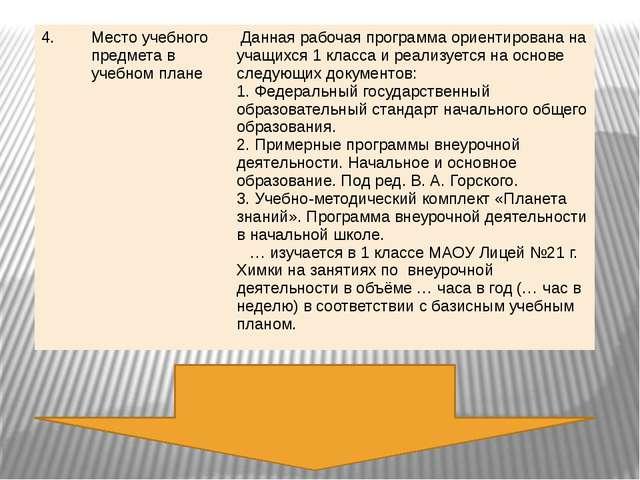 4. Место учебного предмета в учебном плане Данная рабочая программа ориентир...