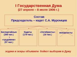 I Государственная Дума (27 апреля – 8 июля 1906 г.) Состав Председатель – кад