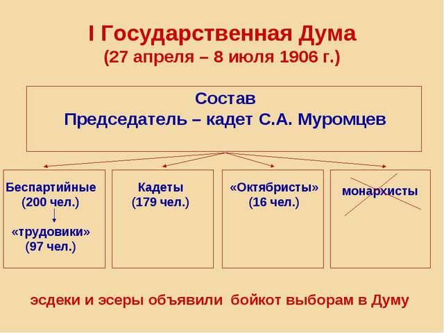 I Государственная Дума (27 апреля – 8 июля 1906 г.) Состав Председатель – кад...