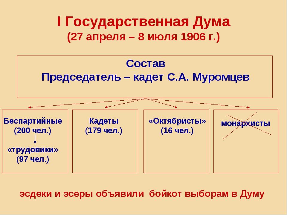 Либеральные реформы 6070х годов xix века судебная