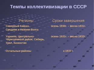 Темпы коллективизации в СССР РегионыСроки завершения Северный Кавказ, Средня
