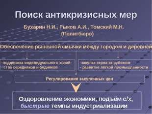 Поиск антикризисных мер Бухарин Н.И., Рыков А.И., Томский М.Н. (Политбюро) Оз