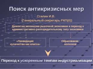 Поиск антикризисных мер Сталин И.В. (Генеральный секретарь РКП(б)) Переход к