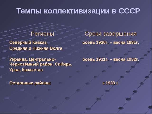 Темпы коллективизации в СССР РегионыСроки завершения Северный Кавказ, Средня...
