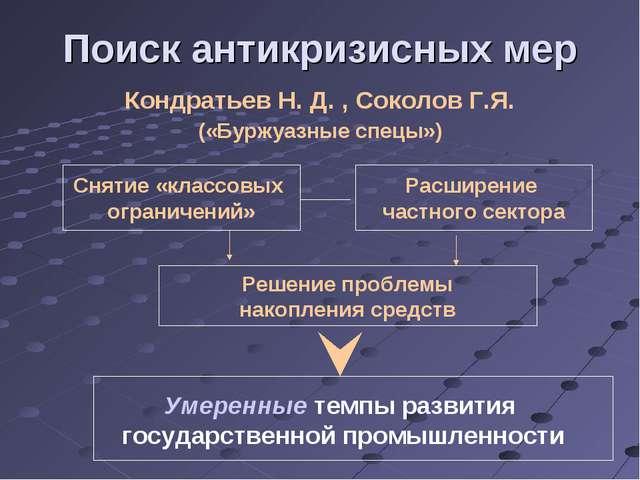 Поиск антикризисных мер Кондратьев Н. Д. , Соколов Г.Я. («Буржуазные спецы»)...