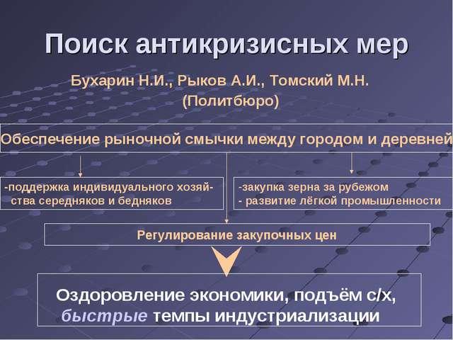 Поиск антикризисных мер Бухарин Н.И., Рыков А.И., Томский М.Н. (Политбюро) Оз...