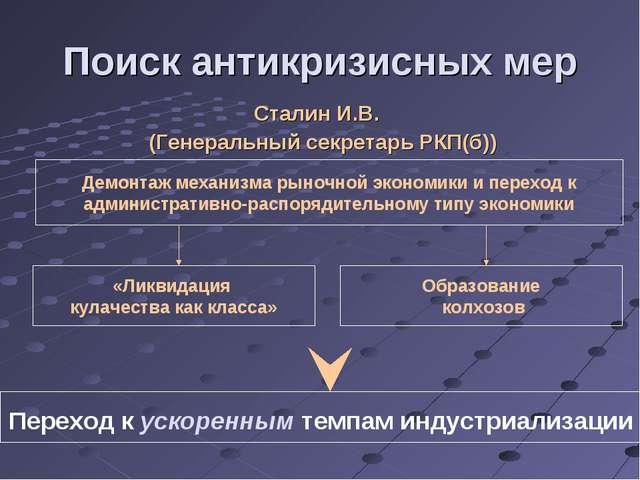 Поиск антикризисных мер Сталин И.В. (Генеральный секретарь РКП(б)) Переход к...