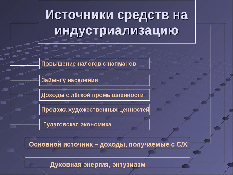 Источники средств на индустриализацию Повышение налогов с нэпманов Займы у на...