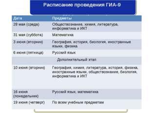 Расписание проведения ГИА-9 в 2014 году (проект) ДатаПредметы 28 мая (среда)