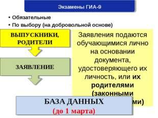 Экзамены ГИА-9  Обязательные  По выбору (на добровольной основе) ВЫПУСКНИКИ