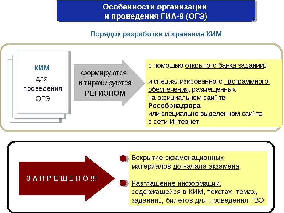 Особенности организации и проведения ГИА-9 (ОГЭ) Порядок разработки и хранени...