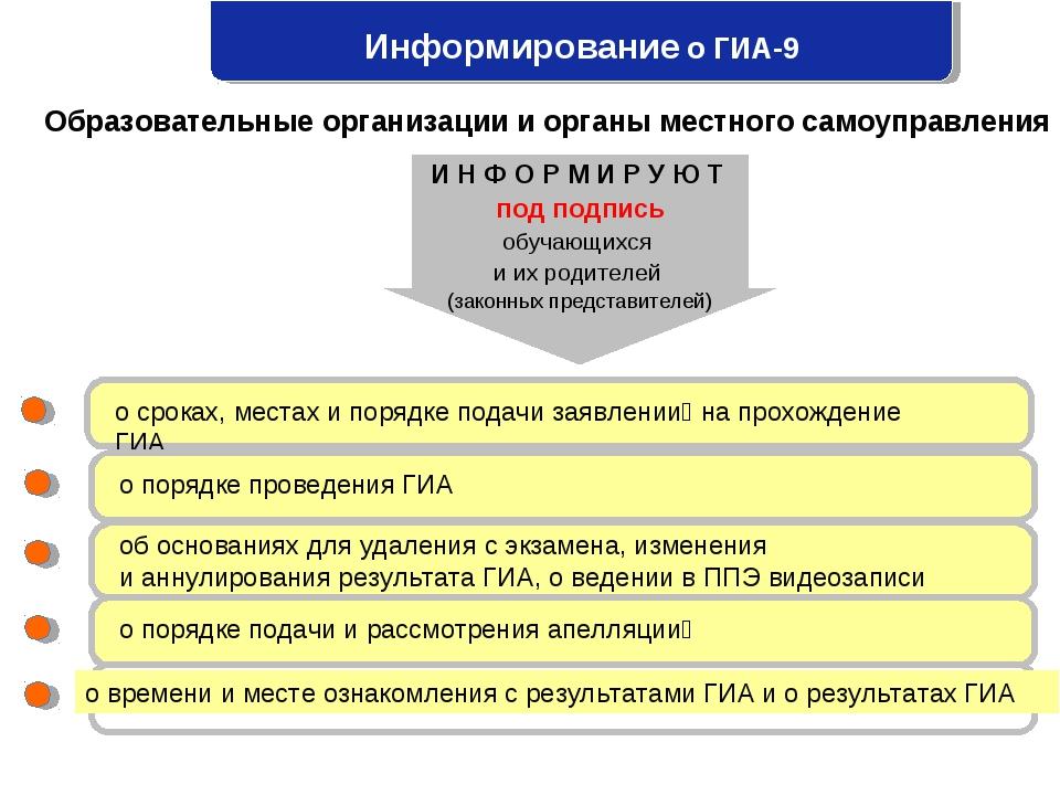 Информирование о ГИА-9 о сроках, местах и порядке подачи заявлений на прохож...