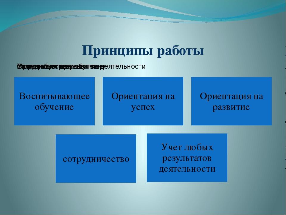 Принципы работы