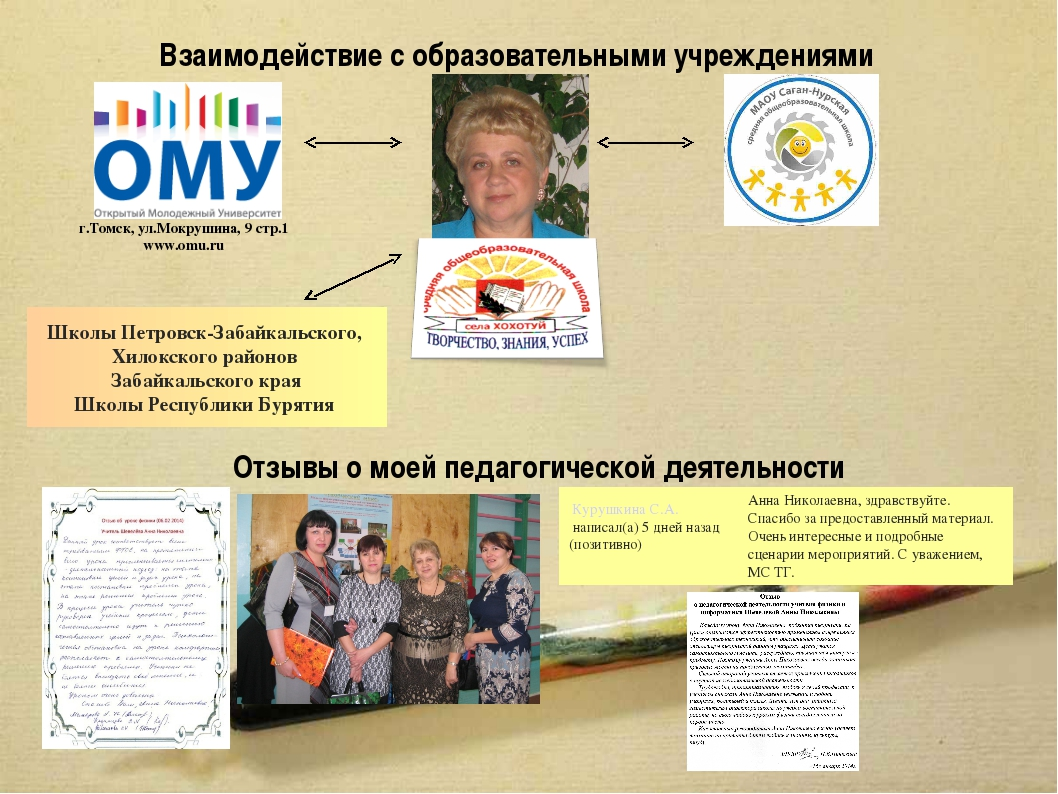 Взаимодействие с образовательными учреждениями г.Томск, ул.Мокрушина, 9 стр.1...