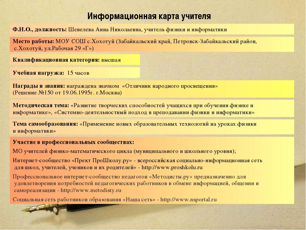 Информационная карта учителя Ф.И.О., должность: Шевелева Анна Николаевна, учи...