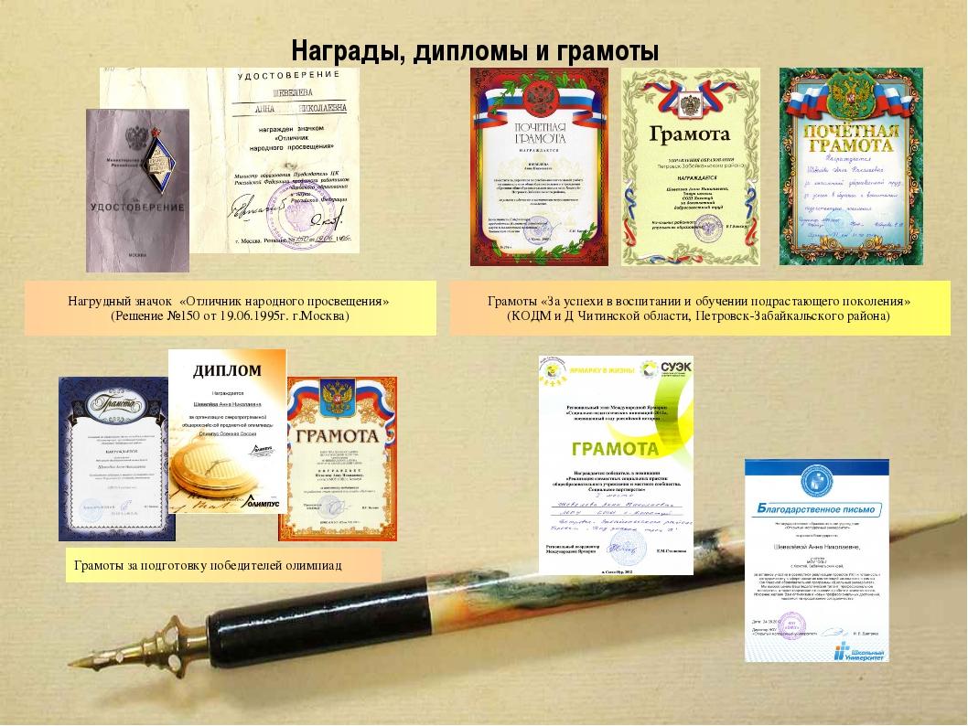 Награды, дипломы и грамоты Нагрудный значок «Отличник народного просвещения»...