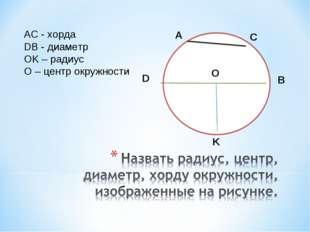 А С О D K B AC - хорда DB - диаметр OK – радиус О – центр окружности