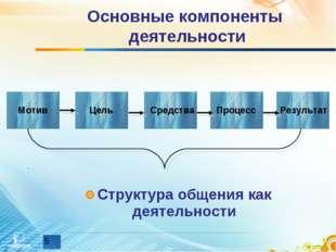 Основные компоненты деятельности Структура общения как деятельности Мотив Цел