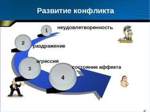 Развитие конфликта 1 2 3 4 неудовлетворенность раздражение агрессия состояние
