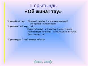 Қорытынды «Ой жинақтау» Оқушы білуі тиіс: Пернетақтадағы қосымша пернелердің
