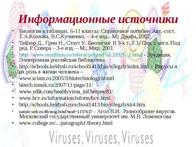 Информационные источники Биология в таблицах. 6-11 классы: Справочное пособие...