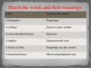 Match the words and their meanings: A flat Дом на две семьи A bungalow Кварти