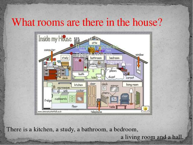 What rooms are there in the house? There is a kitchen, a study, a bathroom, a...