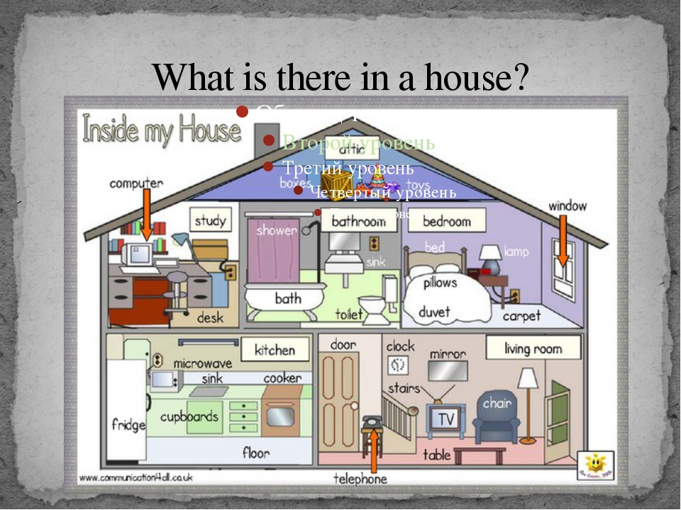 What is there in a house?