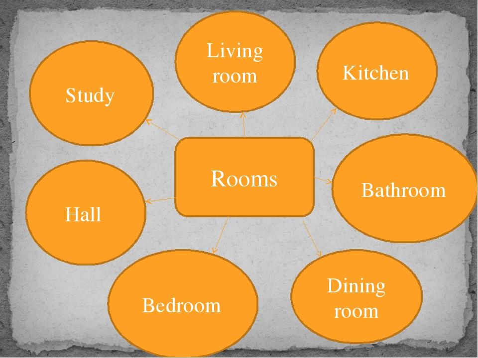 Rooms Kitchen Bathroom Living room Study Hall Bedroom Dining room