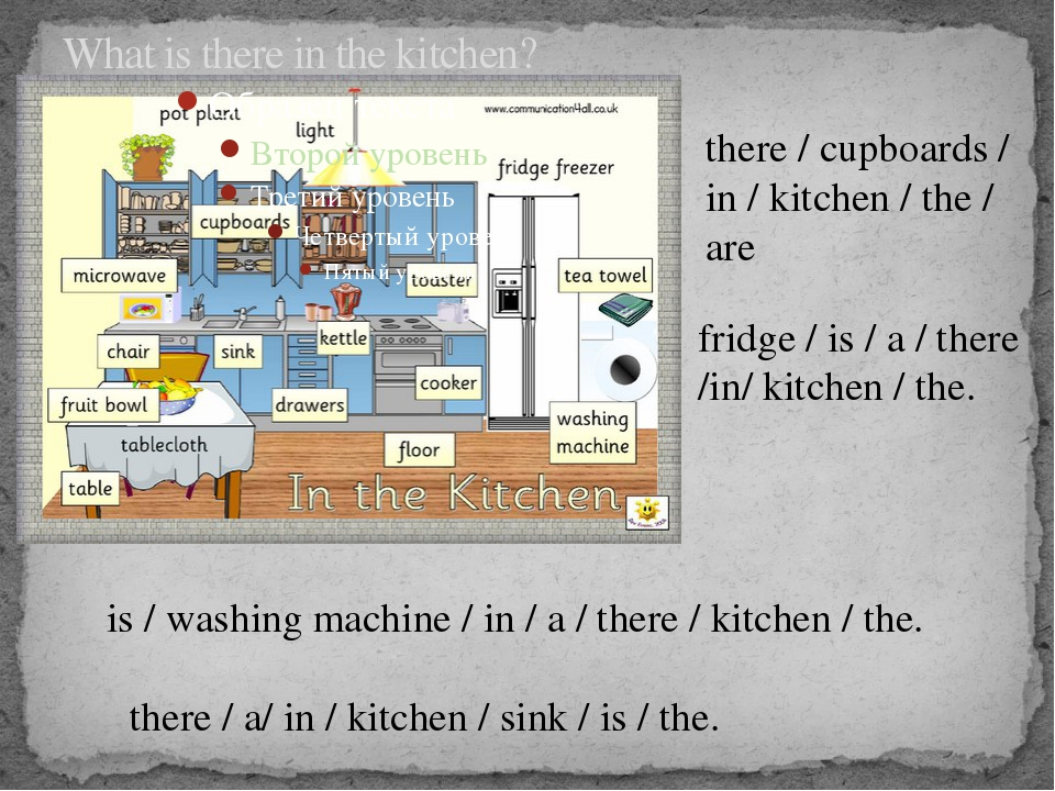 What is there in the kitchen? there / cupboards / in / kitchen / the / are fr...