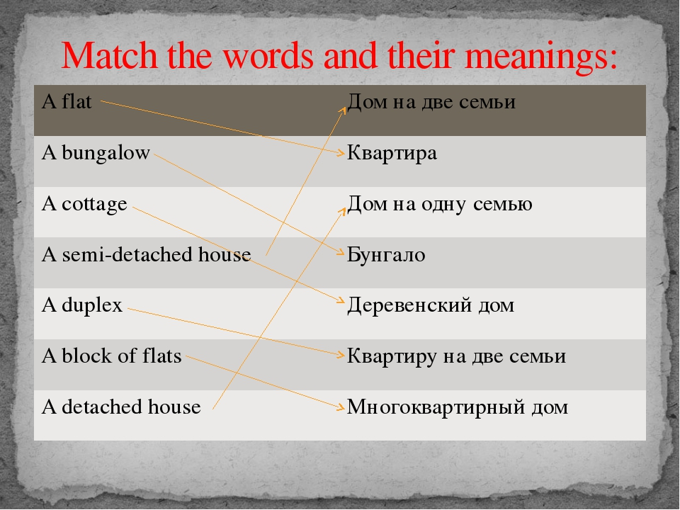 Match the words and their meanings: A flat Дом на две семьи A bungalow Кварти...