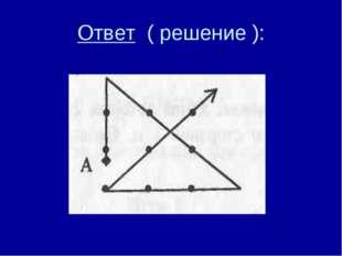 Ответ ( решение ): ● ● ● ● ● ● ● ● ●