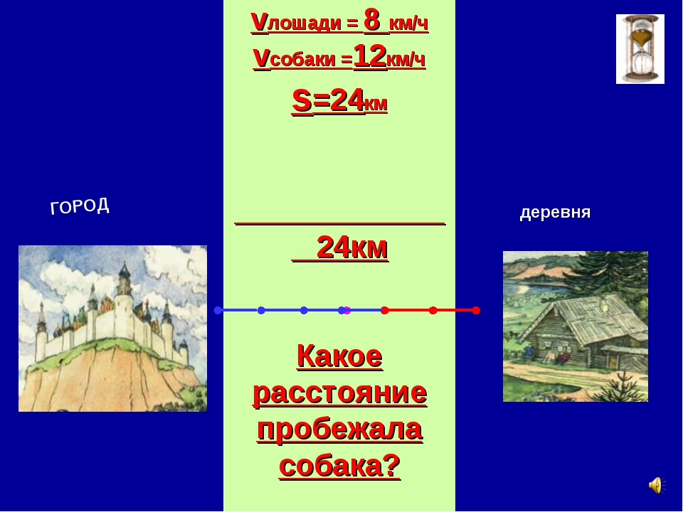 vлошади = 8 км/ч vсобаки =12км/ч s=24км 24км Какое расстояние пробежала соба...