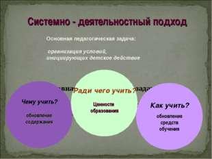 Основная педагогическая задача организация условий, инициирующих детское дей