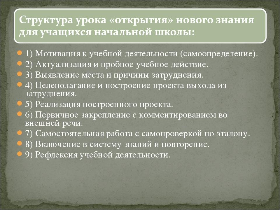 1) Мотивация к учебной деятельности (самоопределение). 2) Актуализация и проб...