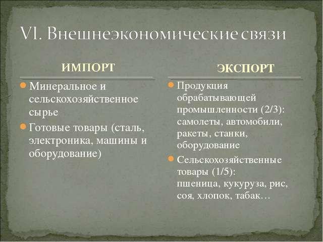 Минеральное и сельскохозяйственное сырье Готовые товары (сталь, электроника,...