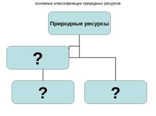 основные классификации природных ресурсов