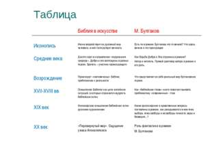 Таблица Библия в искусствеМ. Булгаков ИконописьИкона воздействует на духов