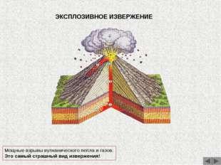 ЭКСПЛОЗИВНОЕ ИЗВЕРЖЕНИЕ Мощные взрывы вулканического пепла и газов. Это самый