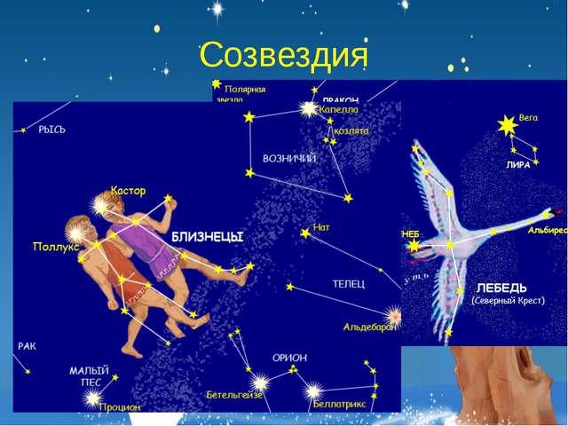 Созвездия В древности созвездиями назывались характерные фигуры, образуемые я...