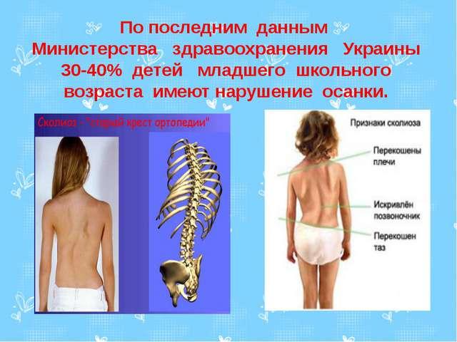 По последним данным Министерства здравоохранения Украины 30-40% детей младше...