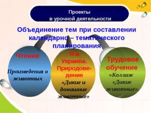 Я и Украина. Природове-дение «Дикие и домашние животные» Чтение Произведения