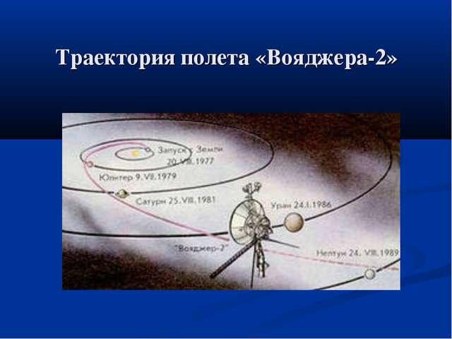 Траектория полета «Вояджера-2»